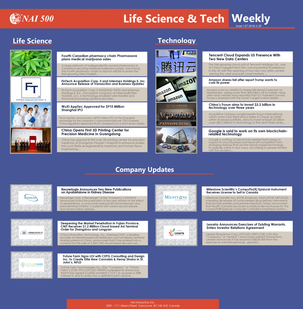 NAI500_Company_Life_Science_Weekly_Investment__Investors_Mar