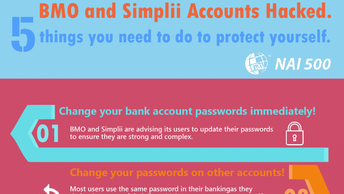 BMO and Simplii were hacked!  Here's what you should do.