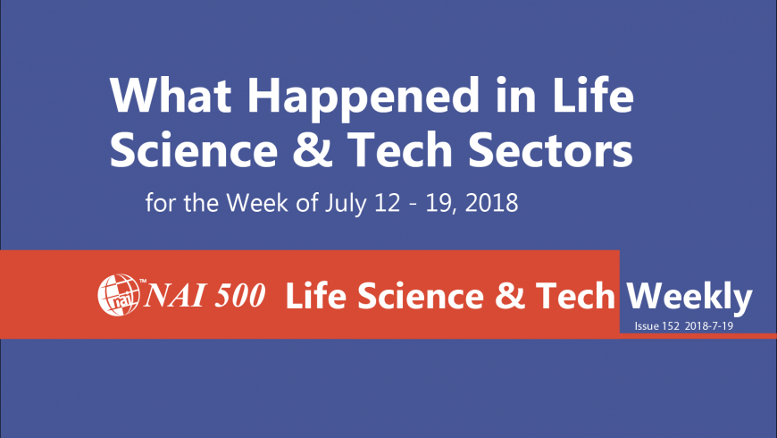 Life Science & Technology Weekly 152 – China YCT International Group Files Registration Statement on Form S-1 and Application for NASDAQ Capital Market Listing
