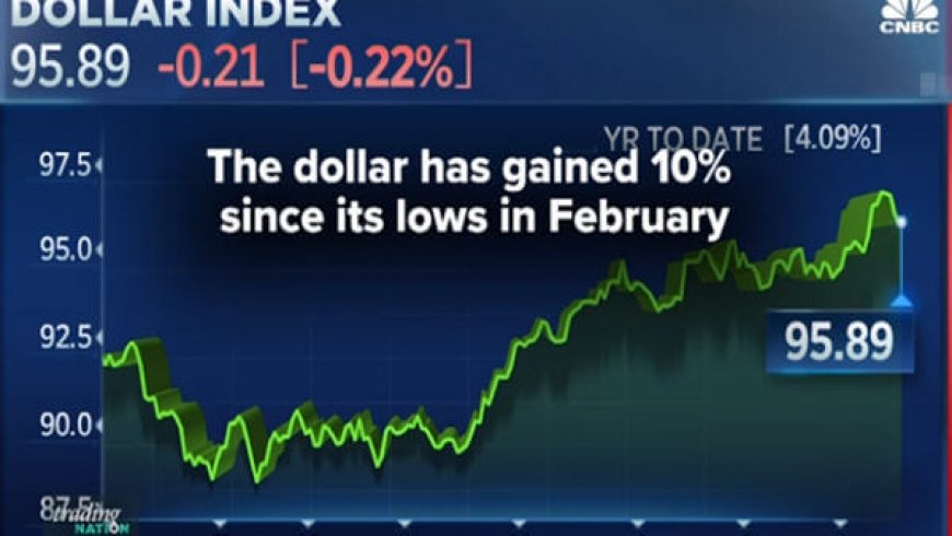 The best days of the dollar's rally are behind it, currency expert says
