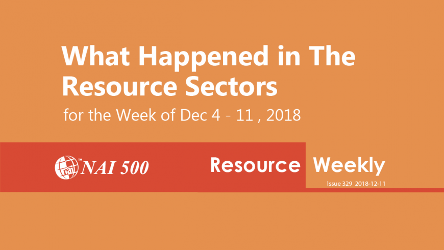 Resource Weekly 329 – Brazil to auction 20,000 mining areas in first half 2019