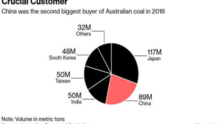 China port reportedly bans Australian coal amid Huawei tensions