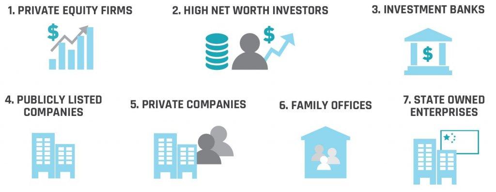 Shenzhen & Hangzhou investor