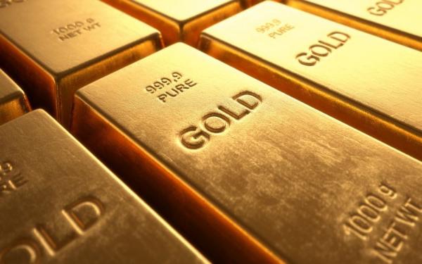 实物黄金和黄金股