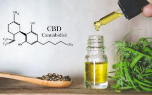CBD补充剂