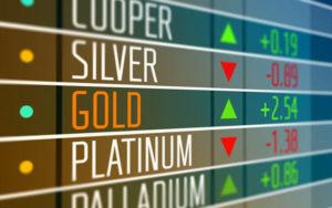 世界黄金协会推出投资分析利器Qaurum