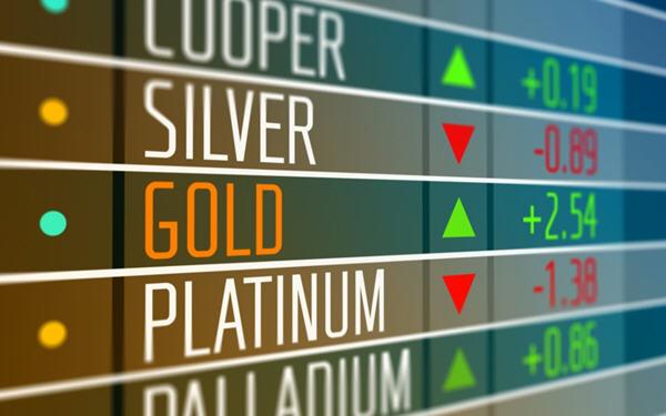 世界黄金协会刚刚推出了一款黄金投资分析利器Qaurum