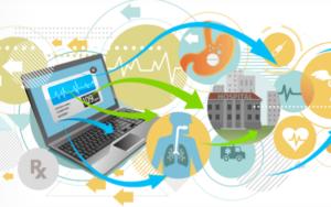 医疗保健精选——Align Tech推出可视化工具,Co-Diagnostics完成了冠状病毒测试的CE 认证申请