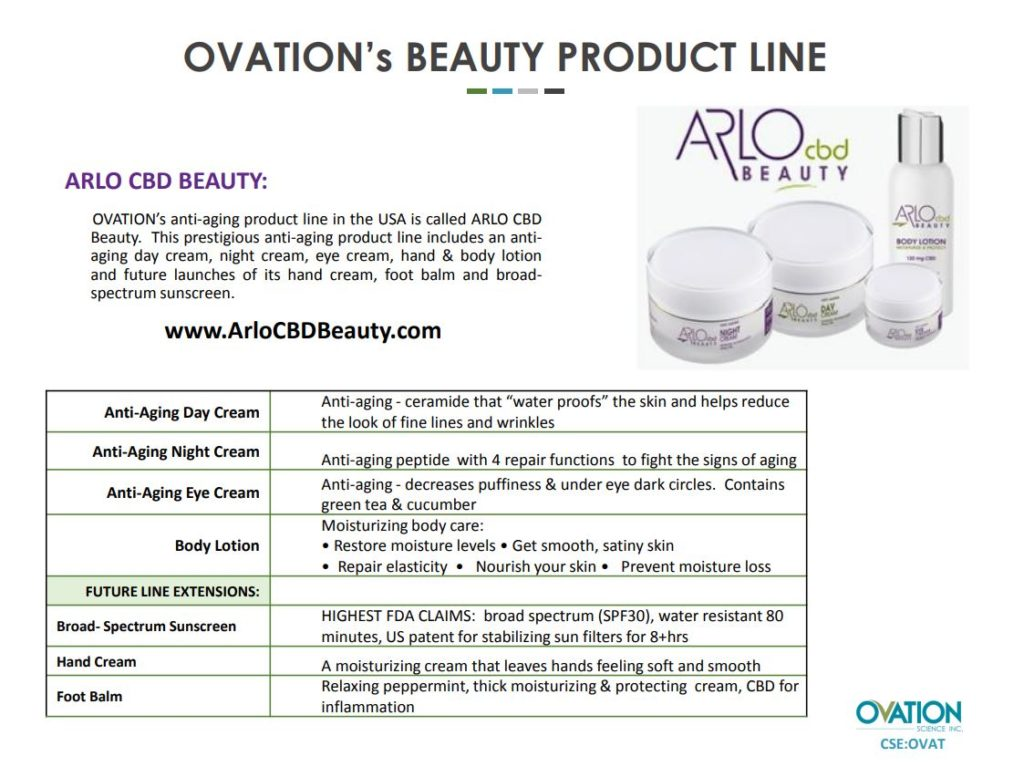 Ovation product 2