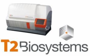醫療保健精選——T2 Biosystems推出COVID-19分子診斷測試,CytoDyn股價下跌32%
