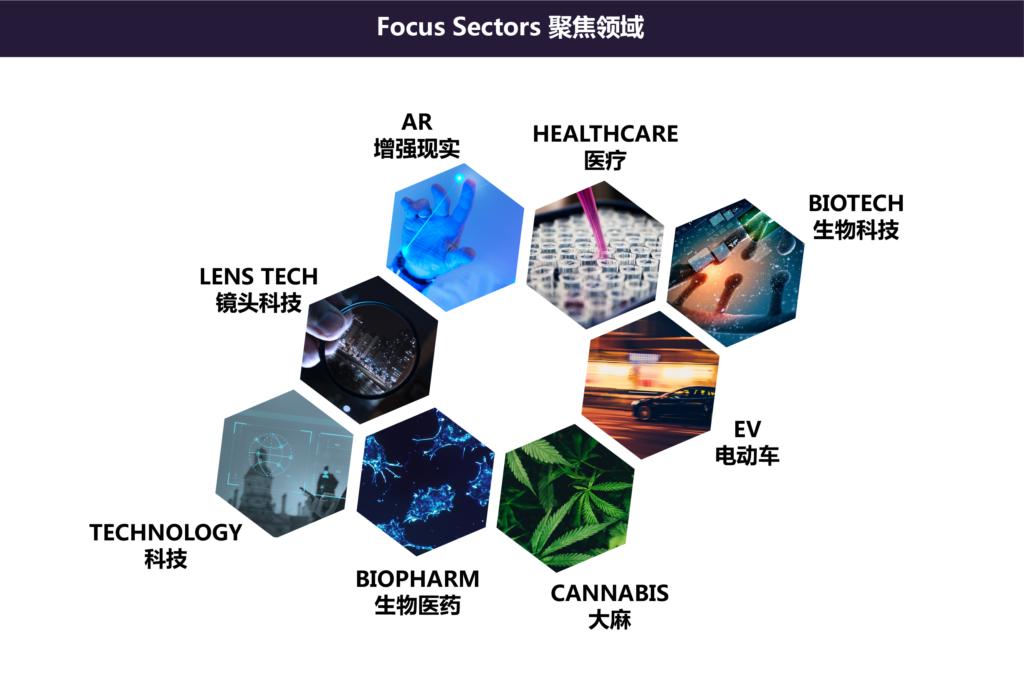 GCFF Sep 2020_Sectors