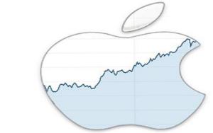 科技精选——苹果数字支付的价值被低估,阿里入股全球最大免税商Dufry