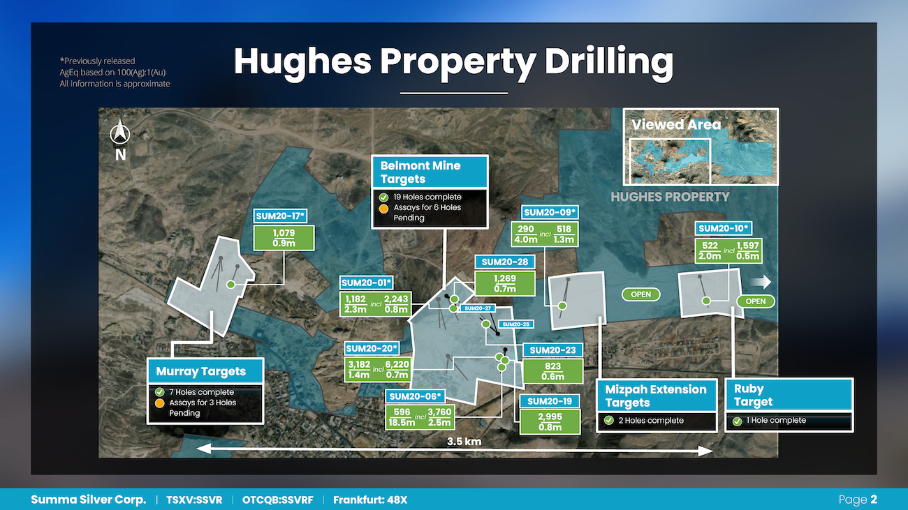 SummaSilver_News-Release-Figures_2021-03-A_Drilling-Update_Page_2