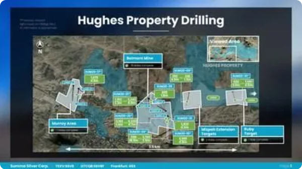 Summa Silver Drilling