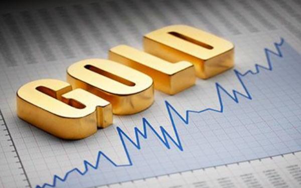 黄金与通胀